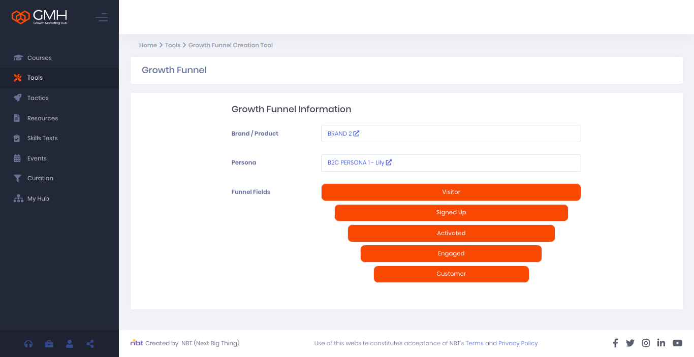 growth funnel creation